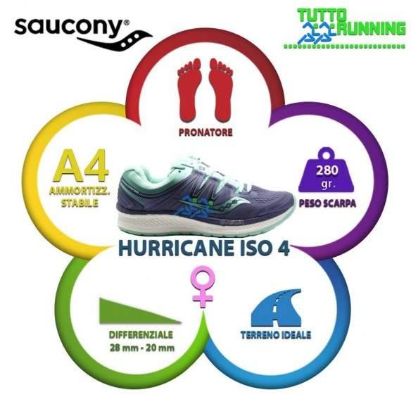 Hurricane Iso 04 Grigio Azzurro - Scarpe Running Donna